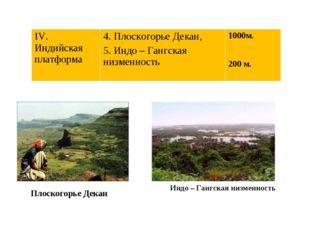Индо – Гангская низменность Плоскогорье Декан IV. Индийская платформа 4. Пло