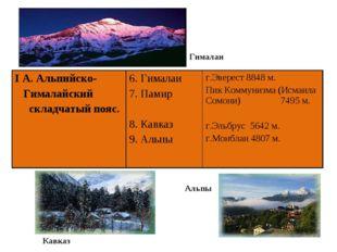 Гималаи Кавказ Альпы I А. Альпийско- Гималайский складчатый пояс.6. Гималаи