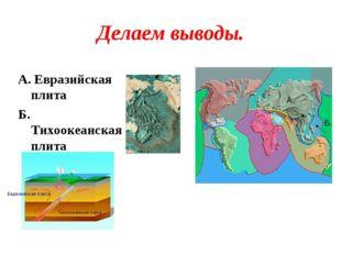 Делаем выводы. А. Евразийская плита Б. Тихоокеанская плита А. . . Б. Евразийс