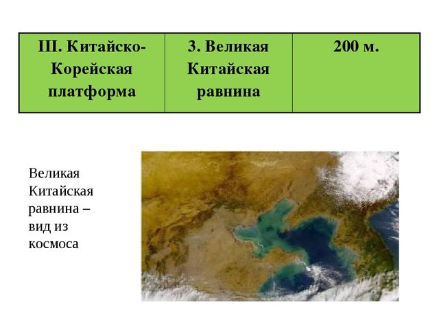 Великая Китайская равнина – вид из космоса III. Китайско-Корейская платформа...
