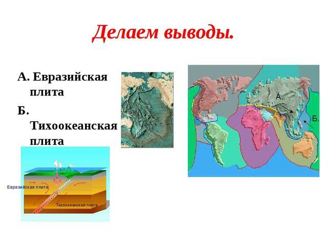 Делаем выводы. А. Евразийская плита Б. Тихоокеанская плита А. . . Б. Евразийс...