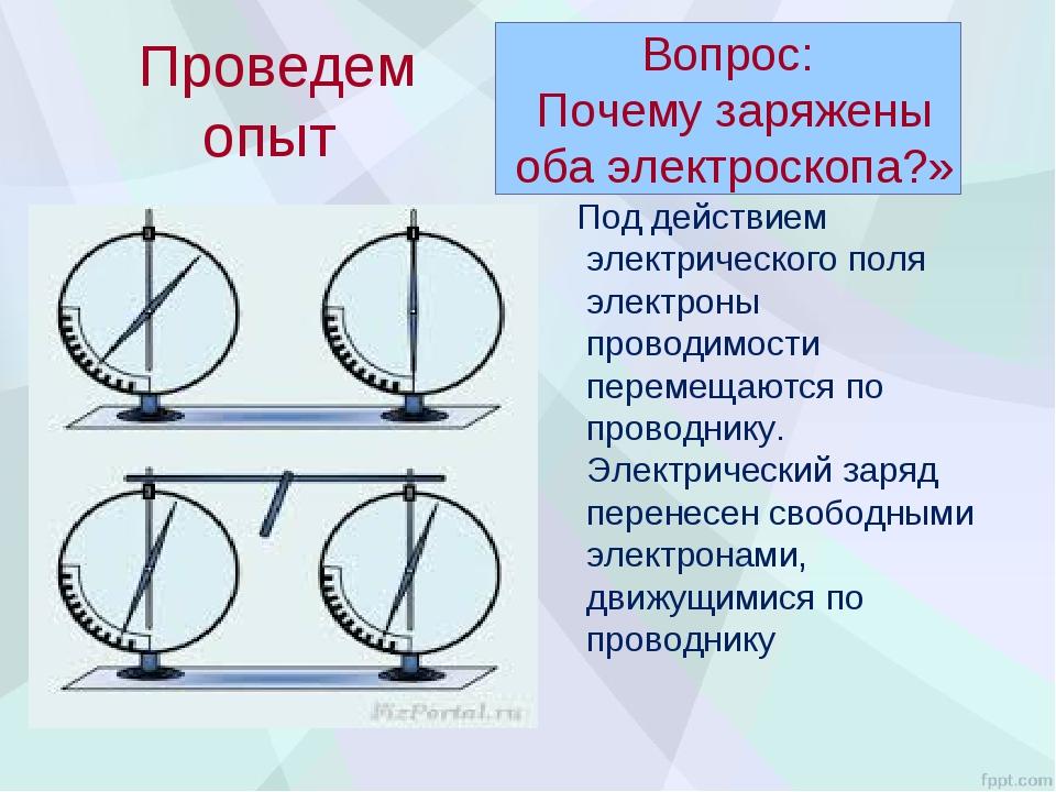 Проведем опыт Под действием электрического поля электроны проводимости перем...