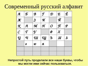 Современный русский алфавит Непростой путь проделали все наши буквы, чтобы мы