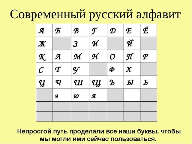 Современный русский алфавит Непростой путь проделали все наши буквы, чтобы мы...