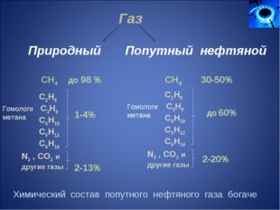 Газ Природный Попутный нефтяной С2Н6 С3Н8 С4Н10 С5Н12 С6Н14 СН4 до 98 % N2 ,
