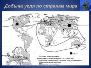 Добыча угля по странам мира