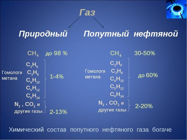 Газ Природный Попутный нефтяной С2Н6 С3Н8 С4Н10 С5Н12 С6Н14 СН4 до 98 % N2 ,...