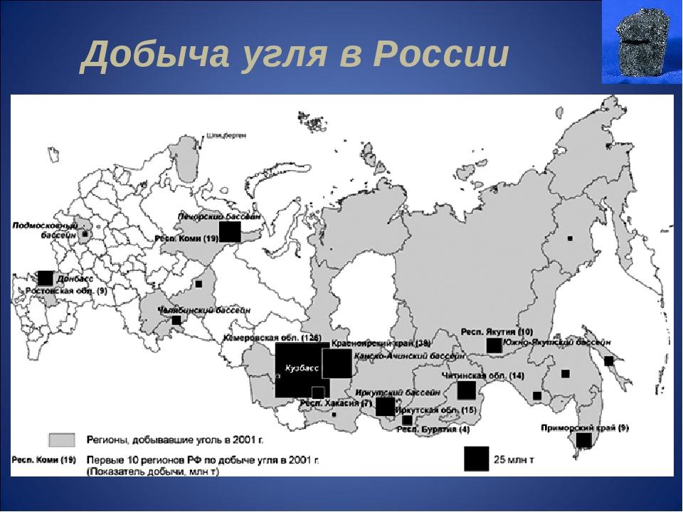 Добыча угля в России