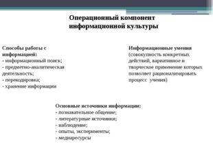 Операционный компонент информационной культуры Способы работы с информацией: