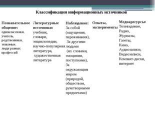 Классификация информационных источников Познавательное общение: одноклассник