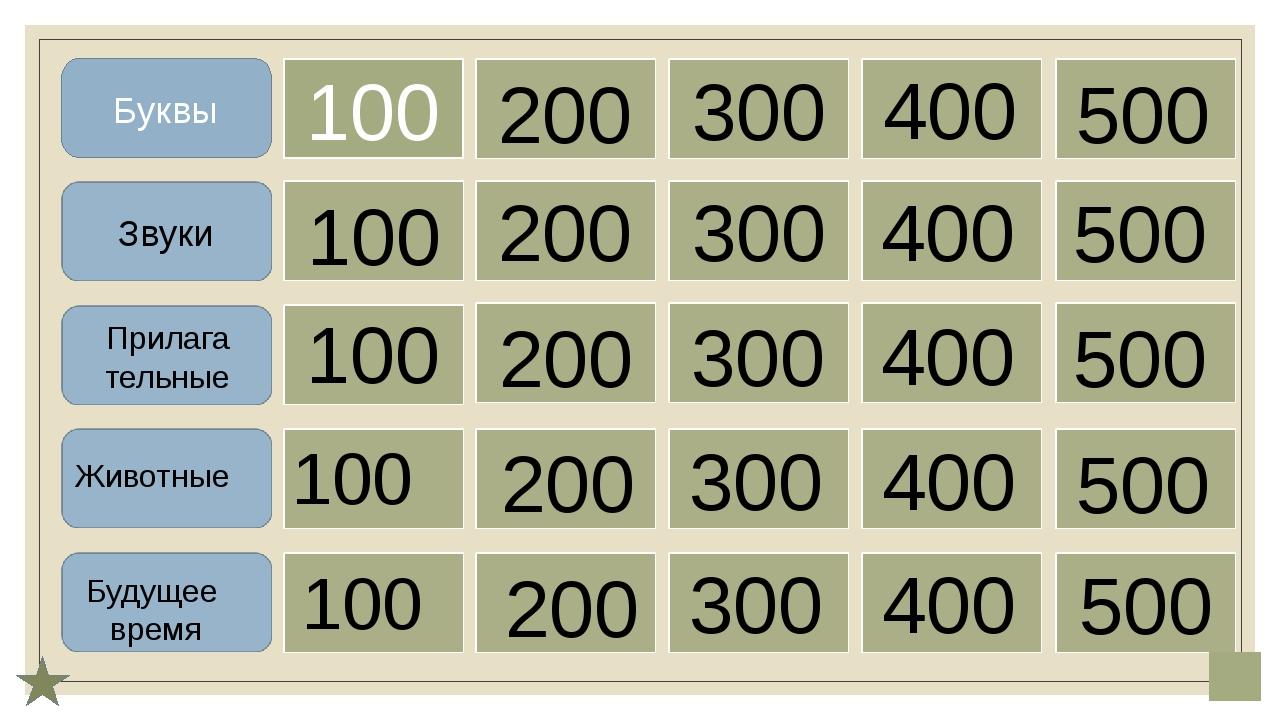 Буквы 100 Сс Прилага тельные