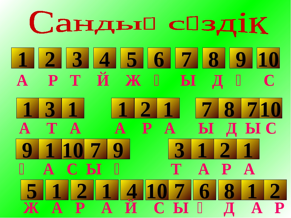 1 2 3 4 5 6 7 8 9 10 А Р Т Й Ж Ң Ы Д Қ С 1 3 1 2 1 1 7 8 7 10 9 1 10 7 9 3 1...