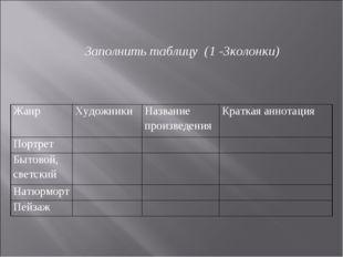 Заполнить таблицу (1 -3колонки) ЖанрХудожникиНазвание произведенияКраткая