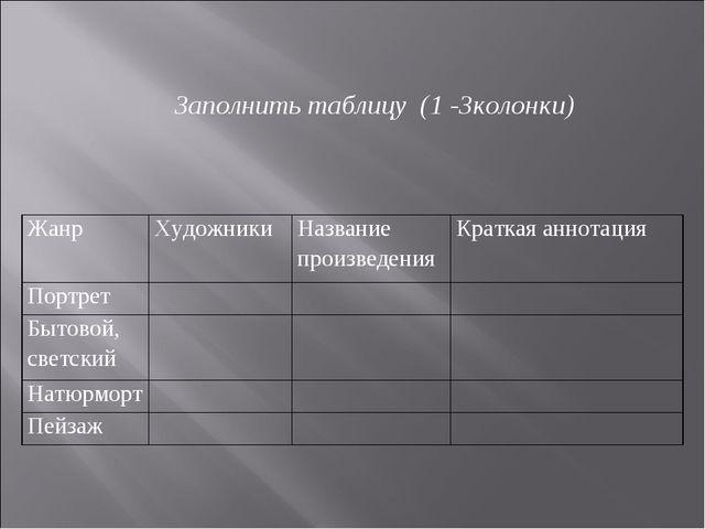 Заполнить таблицу (1 -3колонки) ЖанрХудожникиНазвание произведенияКраткая...
