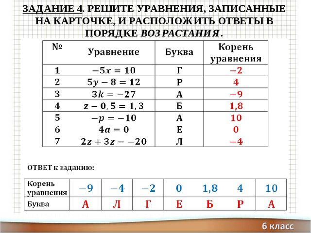 Алгебра (в переводе с арабского означает «восполнение») – это раздел математи...