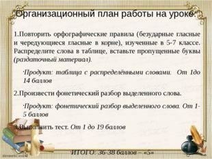 Организационный план работы на уроке: 1.Повторить орфографические правила (бе