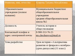 Фамилия, имя, отчество КуяроваТатьяна Михайловна Образовательное учреждение (