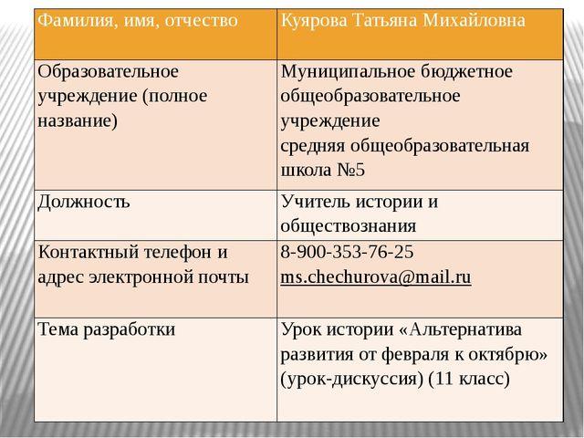 Фамилия, имя, отчество КуяроваТатьяна Михайловна Образовательное учреждение (...