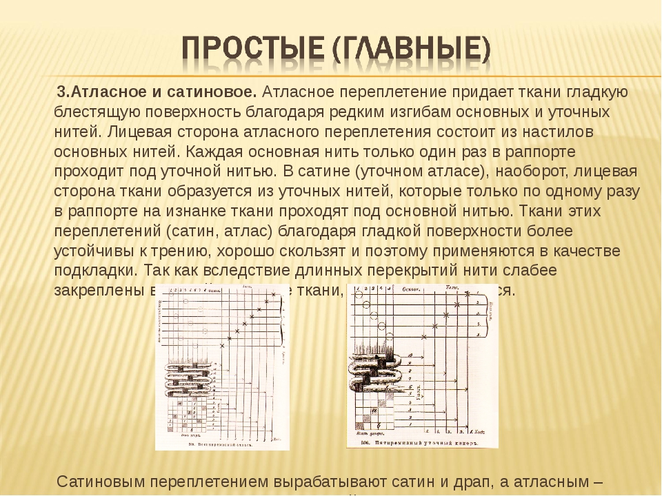 3.Атласное и сатиновое. Атласное переплетение придает ткани гладкую блестящу...