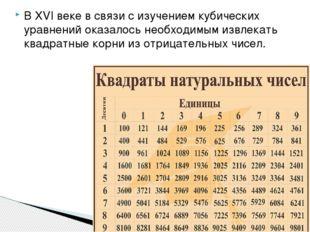 В XVI веке в связи с изучением кубических уравнений оказалось необходимым изв