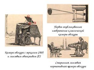 Старинная линзовая портативная камера-обскура Камера-обскура с зеркалом (АВ)