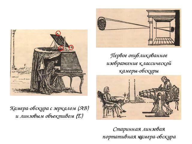 Старинная линзовая портативная камера-обскура Камера-обскура с зеркалом (АВ)...