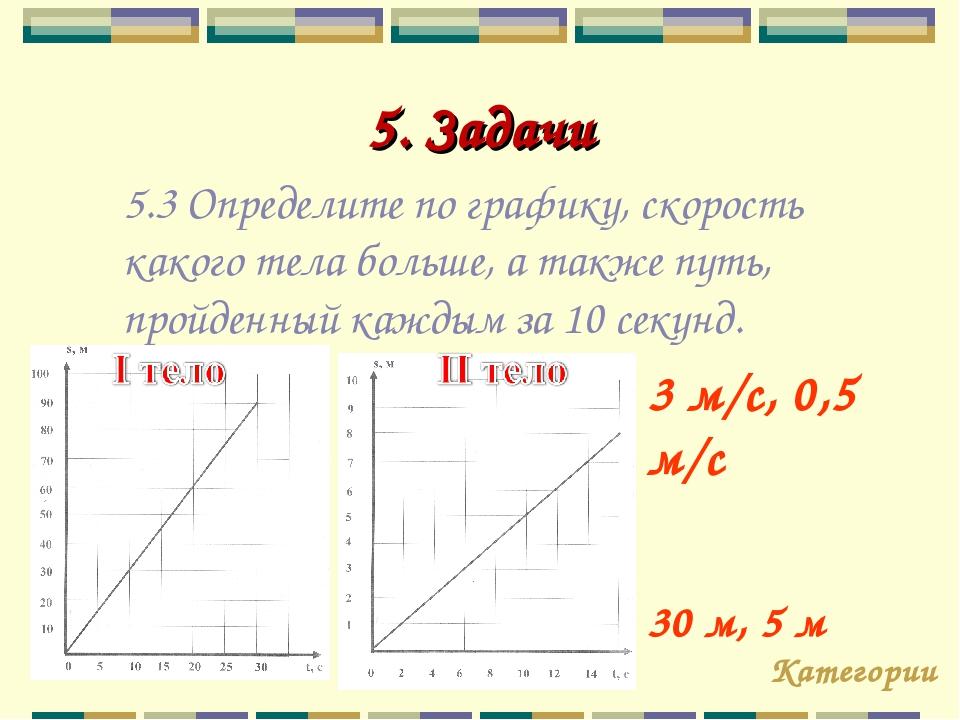 5. Задачи Категории 5.3 Определите по графику, скорость какого тела больше, а...