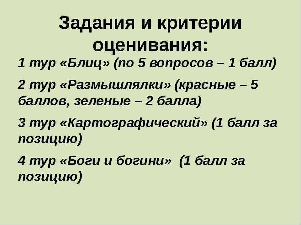 2 вопрос – 2 балла На многих языках слова, обозначающие бумагу, звучат сходно...