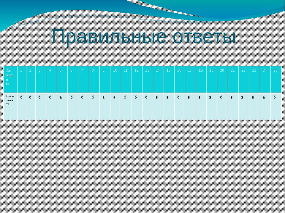 Правильные ответы № вопро са 1 2 3 4 5 6 7 8 9 10 11 12 13 14 15 16 17 18 19...