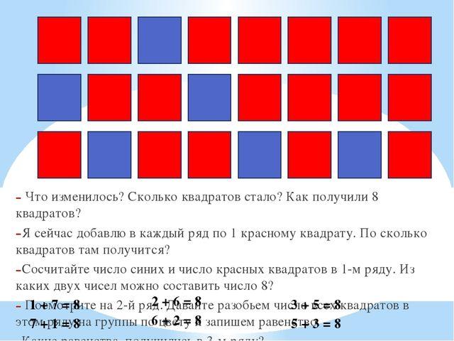 Что изменилось? Сколько квадратов стало? Как получили 8 квадратов? Я сейчас...