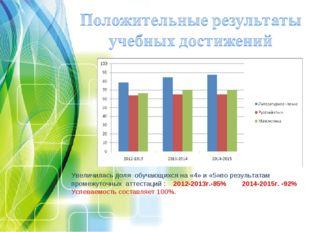 Увеличилась доля обучающихся на «4» и «5»по результатам промежуточных аттеста