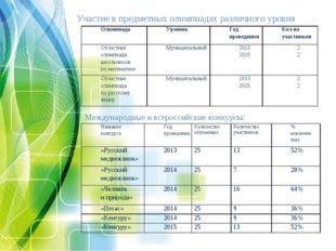 Участие в предметных олимпиадах различного уровня Международные и всероссийск