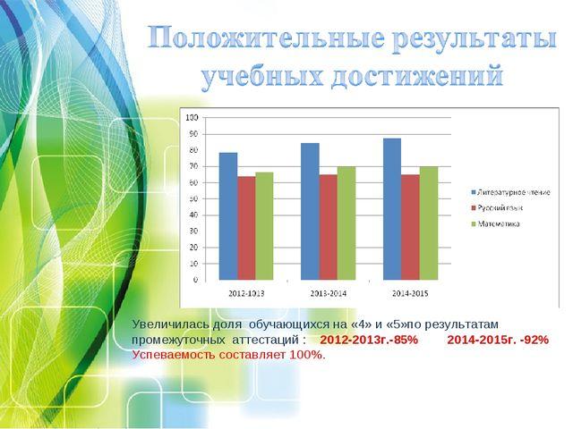 Увеличилась доля обучающихся на «4» и «5»по результатам промежуточных аттеста...