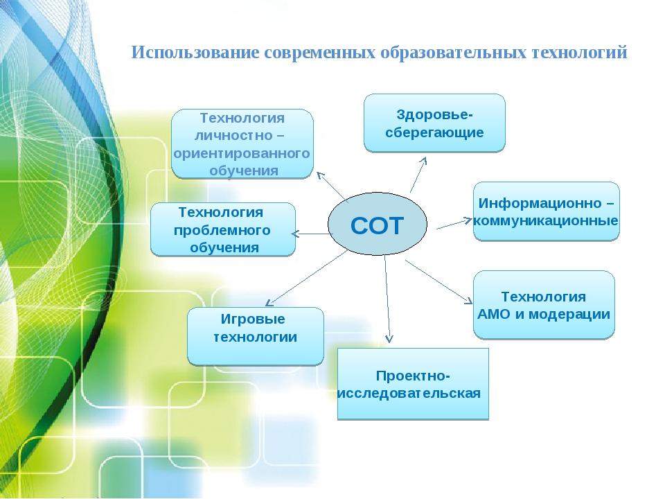 Использование современных образовательных технологий СОТ Информационно – комм...