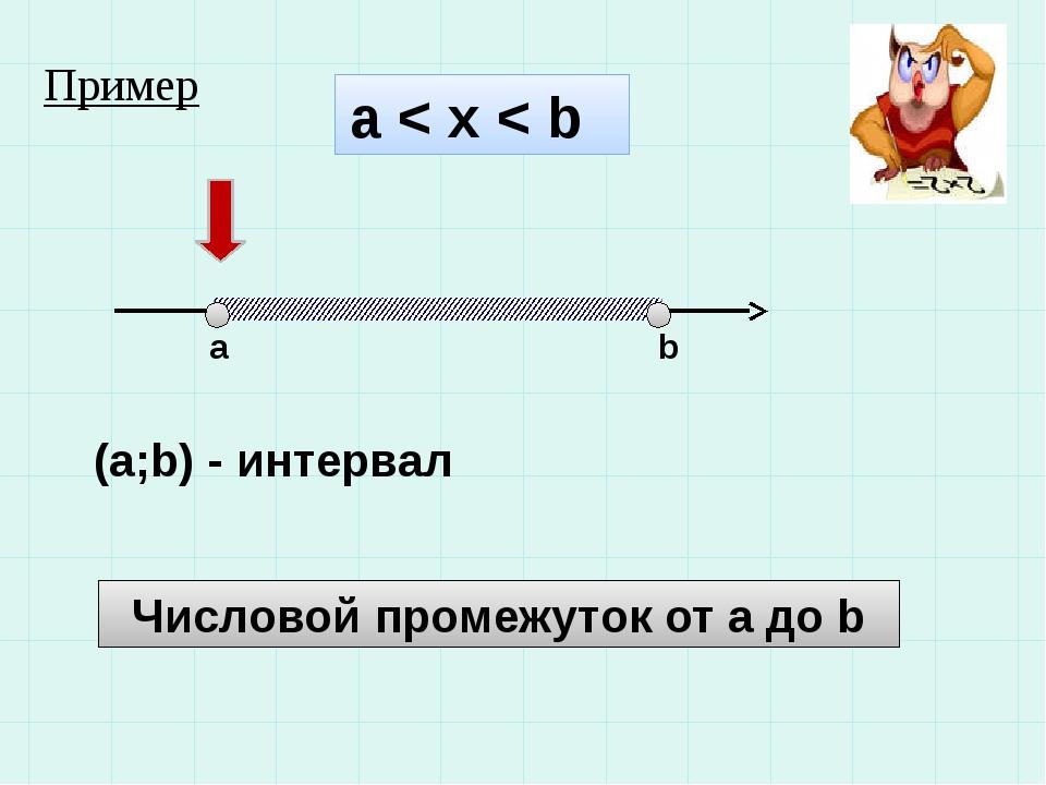 a < x < b a b (a;b) - интервал Числовой промежуток от а до b Пример