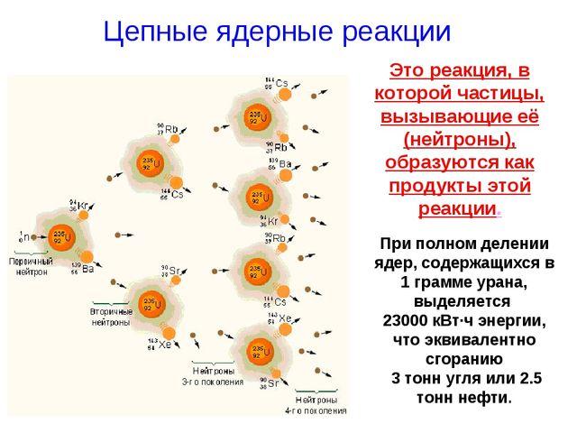 Цепные ядерные реакции Это реакция, в которой частицы, вызывающие её (нейтрон...