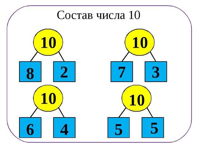 Состав числа 10 10 10 10 10 8 2 7 3 5 5 4 6
