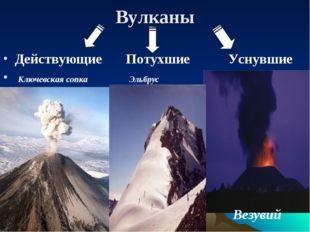 Вулканы Действующие Потухшие Уснувшие Ключевская сопка Эльбрус Везувий