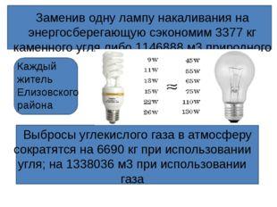 Наши предложения по энергосбережению: При покупке бытовых приборов обращайте