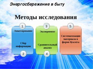 Энергия, необходимая для кипячения 1 л воды: Электро-прибор Мощность электроп