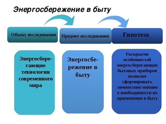 Анкетирование Эксперимент 5 Систематизация материала в форме буклета Энергос...