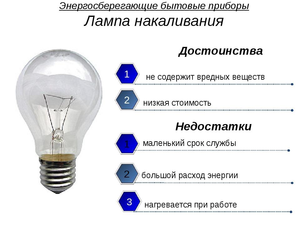 Энергосберегающие бытовые приборы Компактная люминесцентная лампа экономия э...