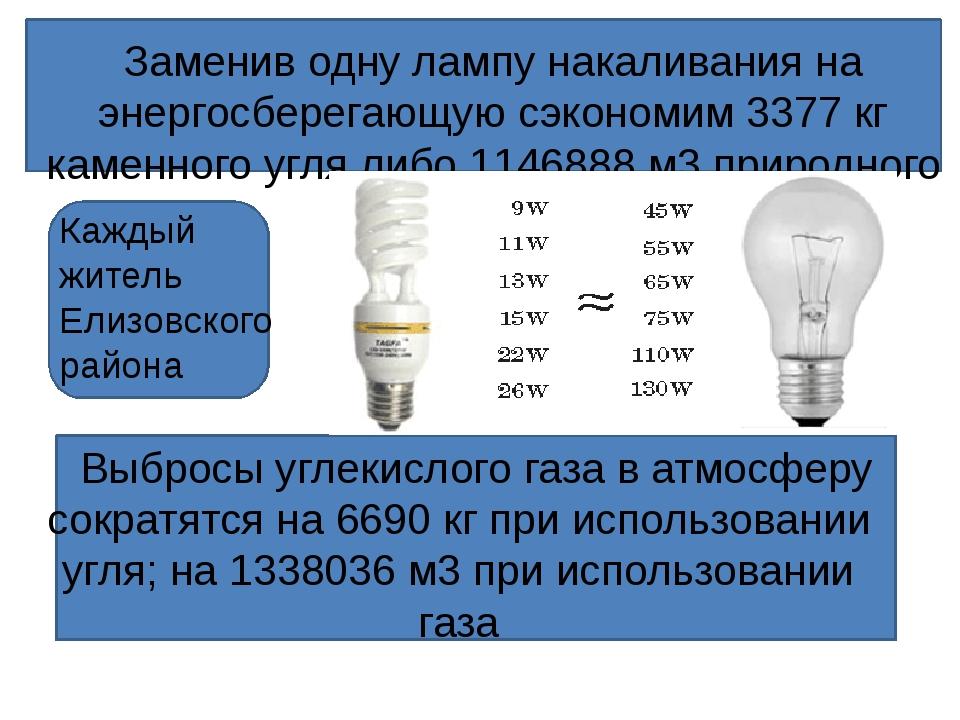 Наши предложения по энергосбережению: При покупке бытовых приборов обращайте...