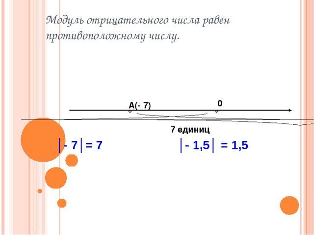 Модуль отрицательного числа равен противоположному числу. 0 А(- 7) 7 единиц │...