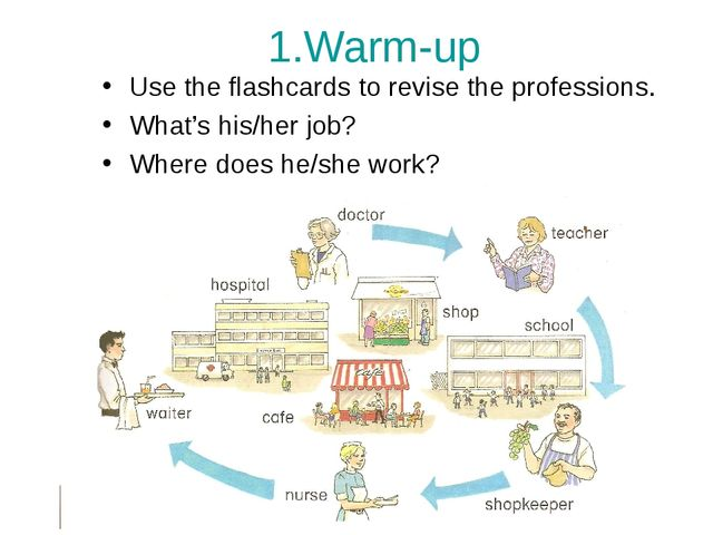 1.Warm-up Use the flashcards to revise the professions. What's his/her job? W...
