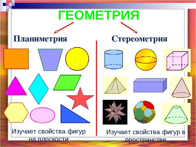 ГЕОМЕТРИЯ Планиметрия Стереометрия Изучает свойства фигур на плоскости Изучае...