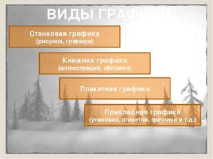 ВИДЫ ГРАФИКИ Станковая графика (рисунок, гравюра) Книжная графика (иллюстрац
