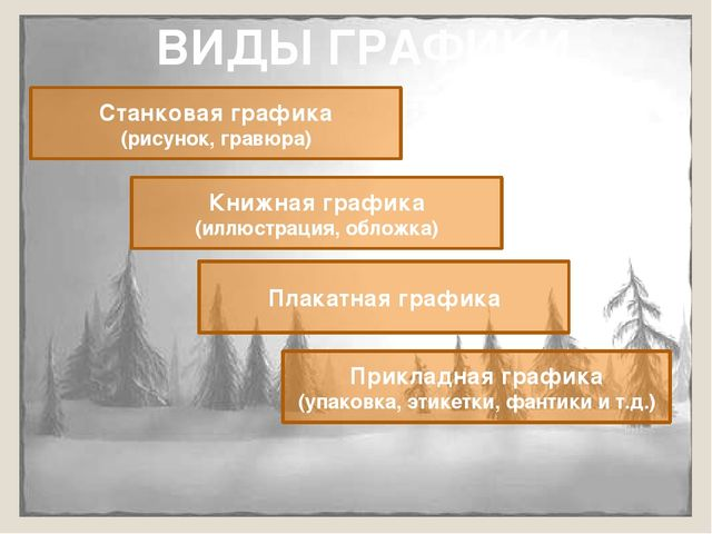 ВИДЫ ГРАФИКИ Станковая графика (рисунок, гравюра) Книжная графика (иллюстрац...