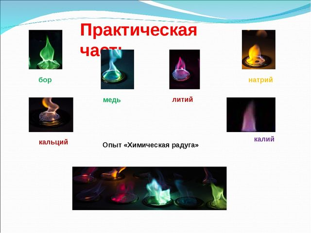 Практическая часть бор медь литий натрий кальций калий Опыт «Химическая радуга»