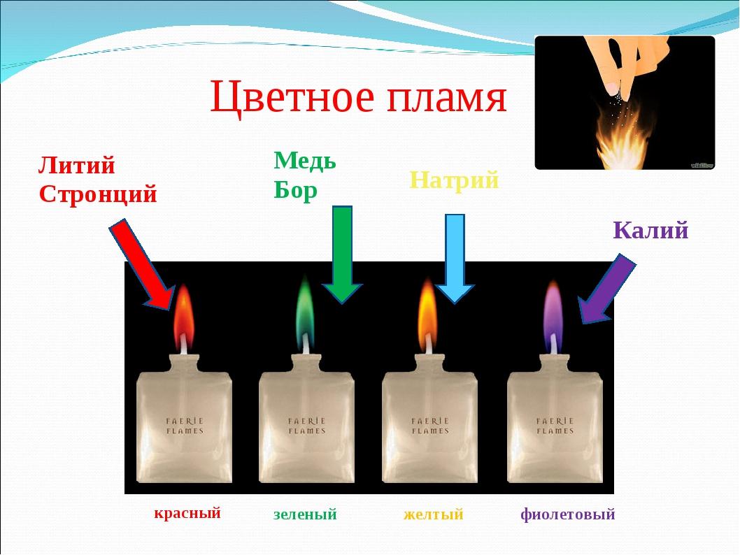 красный зеленый желтый фиолетовый Цветное пламя Литий Стронций Медь Бор Натри...